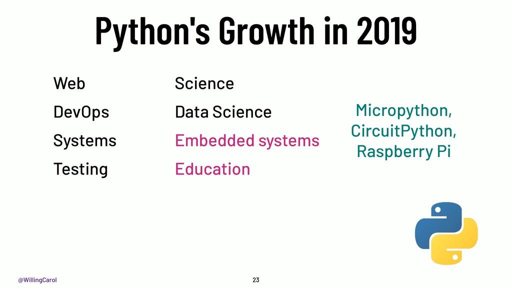 @WillingCarol 23 Python's Growth in 2019 Web De...