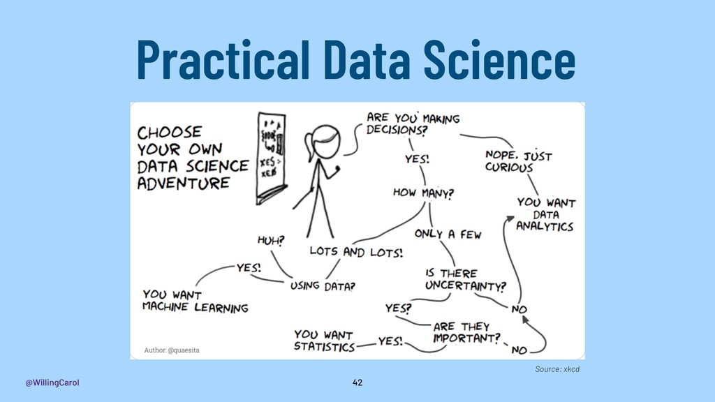@WillingCarol 42 Practical Data Science Source:...