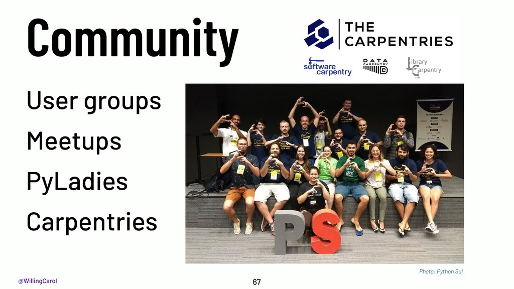 @WillingCarol Community 67 User groups Meetups ...