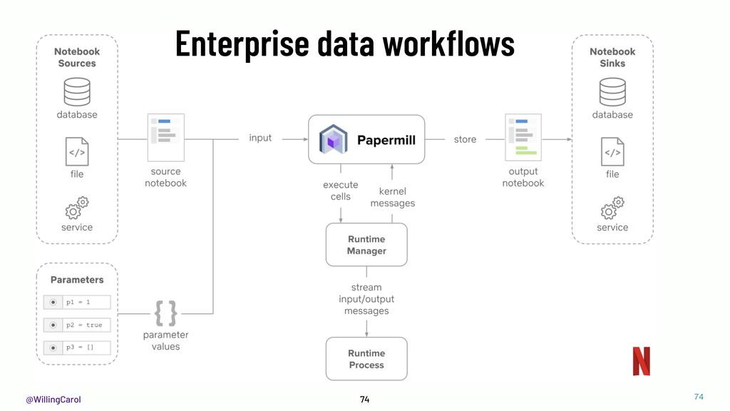 @WillingCarol 74 Enterprise data workflows 74