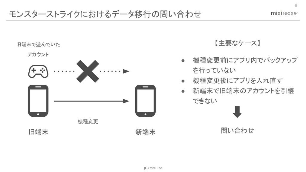 (C) mixi, Inc. 5 モンスターストライクにおけるデータ移行の問い合わせ 旧端末 ...