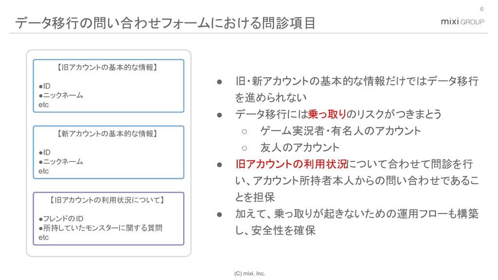 (C) mixi, Inc. 6 データ移行の問い合わせフォームにおける問診項目 【旧アカウン...