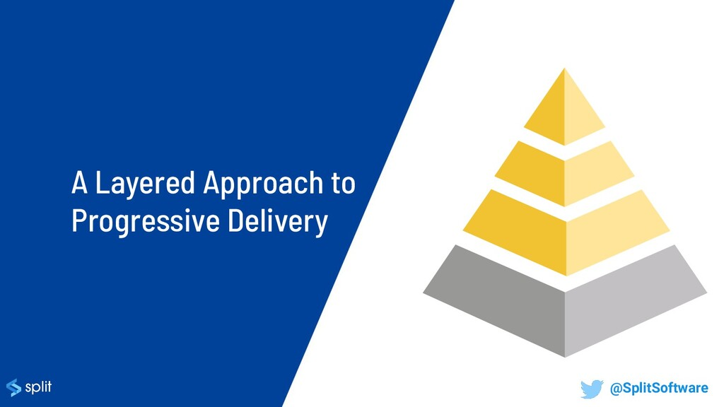 A Layered Approach to Progressive Delivery @Spl...