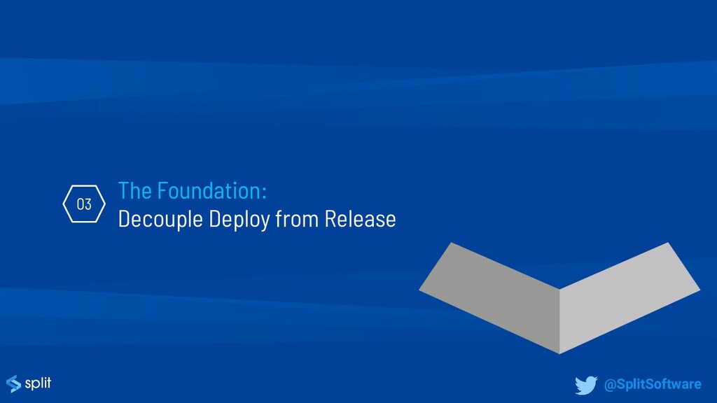 The Foundation: Decouple Deploy from Release 03...