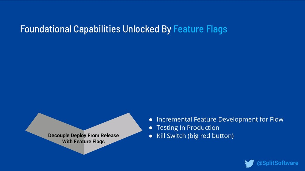 Foundational Capabilities Unlocked By Feature F...