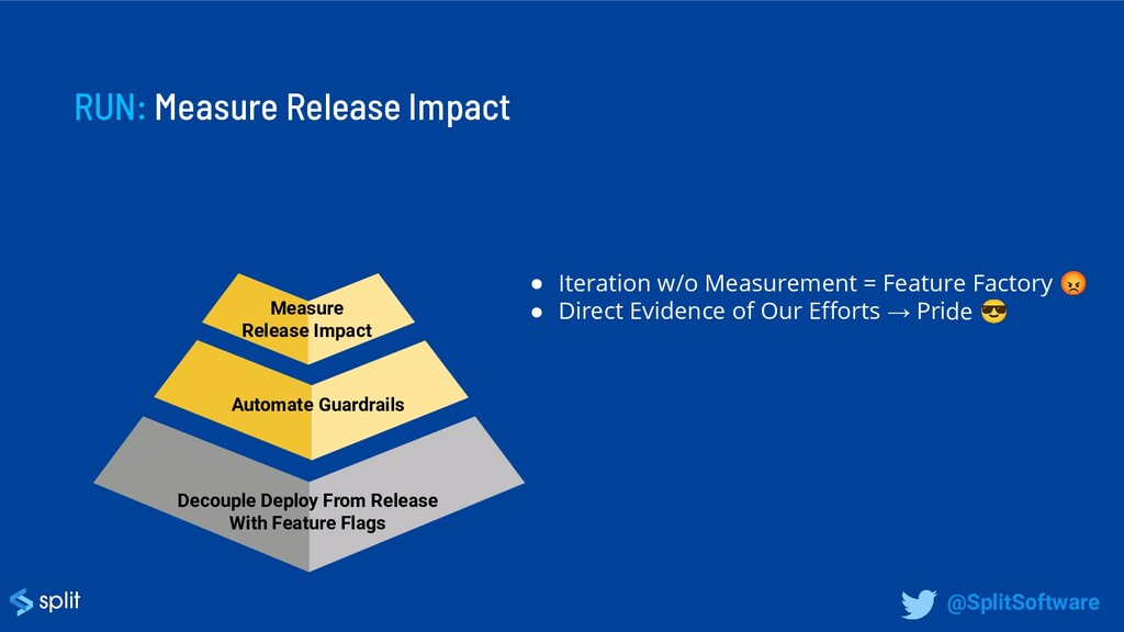 Measure Release Impact Decouple Deploy From Rel...