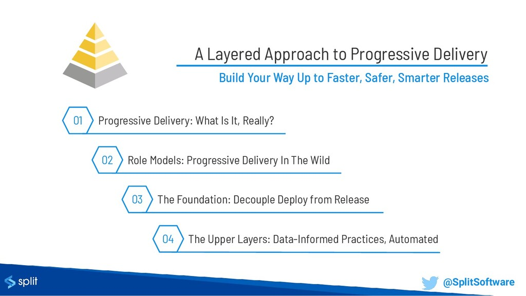 A Layered Approach to Progressive Delivery Buil...
