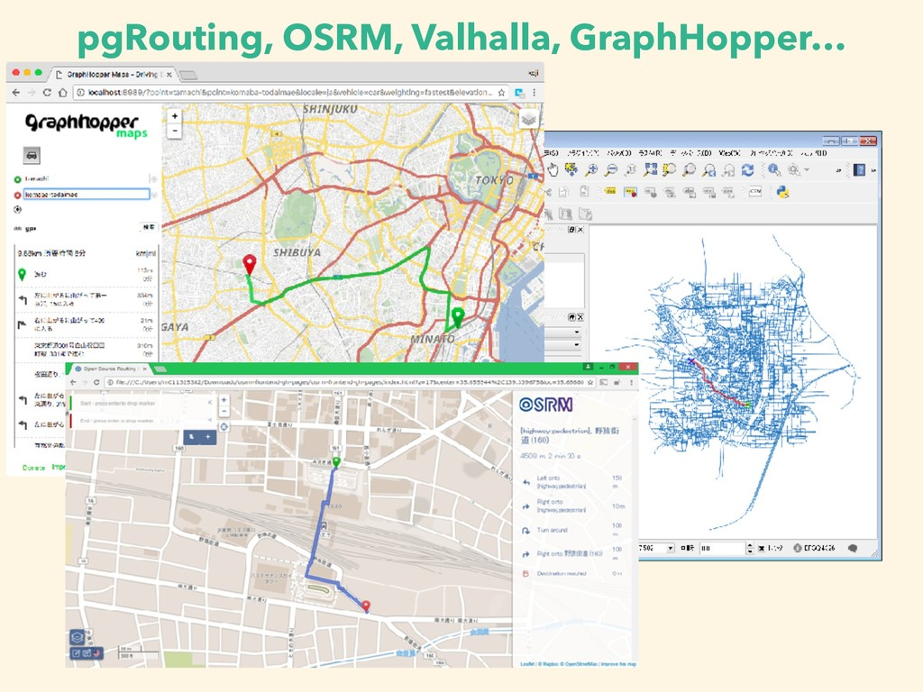 pgRouting, OSRM, Valhalla, GraphHopper…