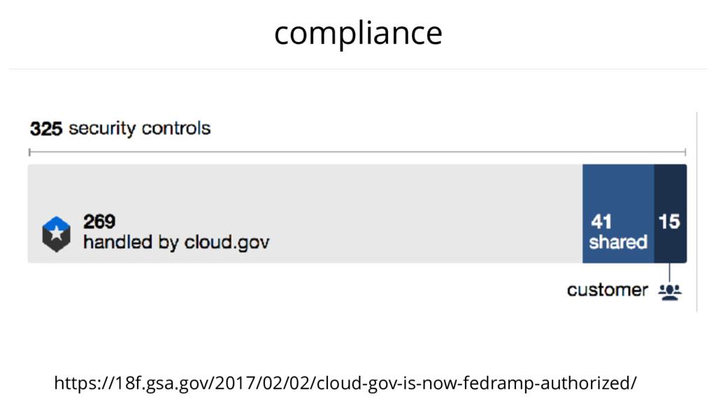 compliance https://18f.gsa.gov/2017/02/02/cloud...