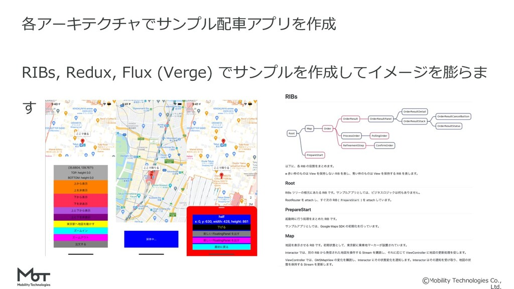 Mobility Technologies Co., RIBs, Redux, Flux (V...