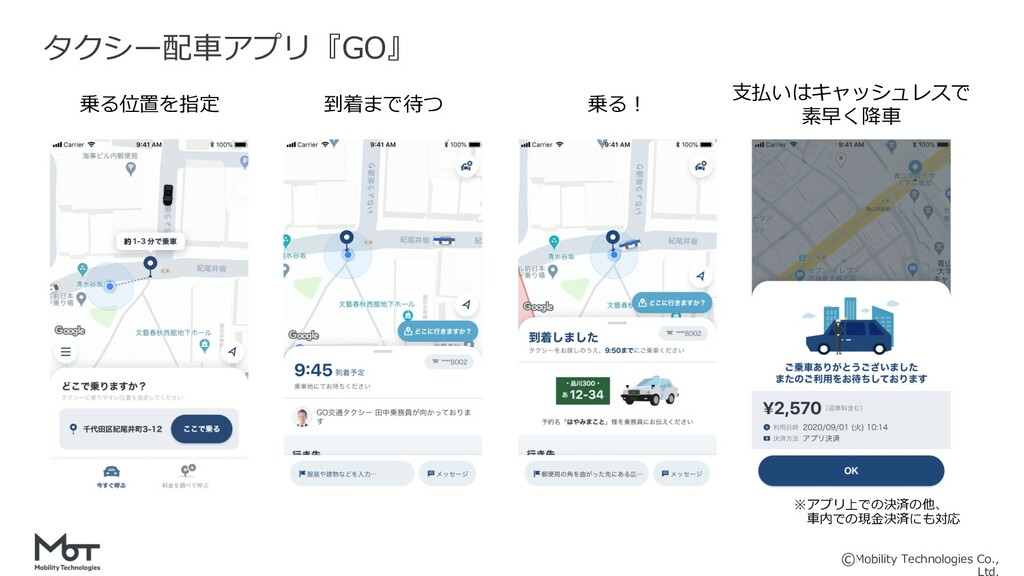 Mobility Technologies Co., タクシー配⾞アプリ『GO』 乗る位置を指...