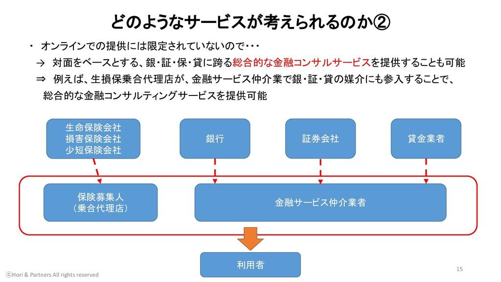 どのようなサービスが考えられるのか② ・ オンラインでの提供には限定されていないので・・・ →...