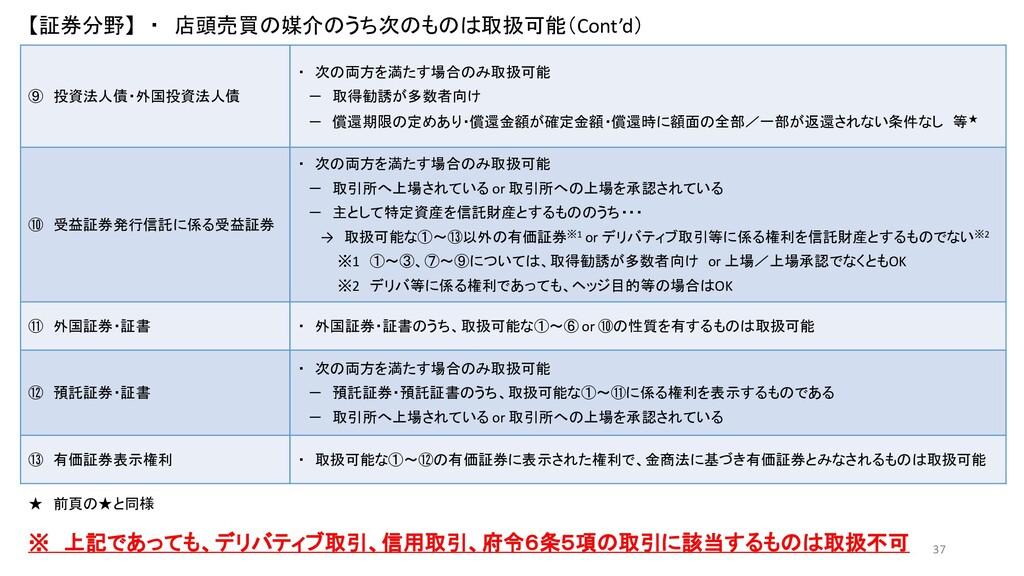 【証券分野】 ・ 店頭売買の媒介のうち次のものは取扱可能(Cont'd) 37 ⑨ 投資法人債...