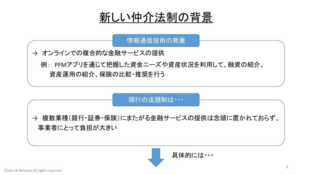 新しい仲介法制の背景 具体的には・・・ 5 → オンラインでの複合的な金融サービスの提供 例:...