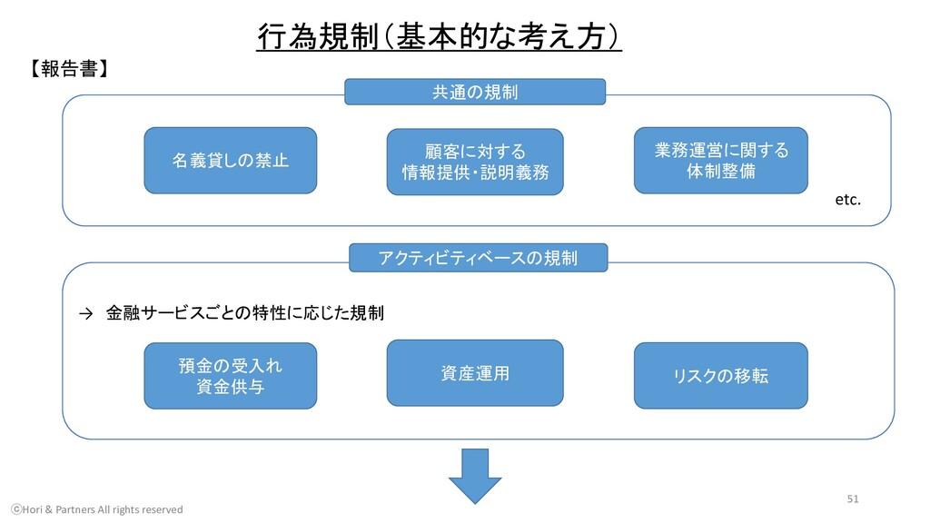 行為規制(基本的な考え方) 【報告書】 51 etc. → 金融サービスごとの特性に応じた規制...