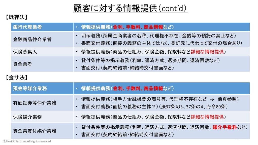 顧客に対する情報提供(cont'd) 【既存法】 71 ⓒHori & Partners Al...