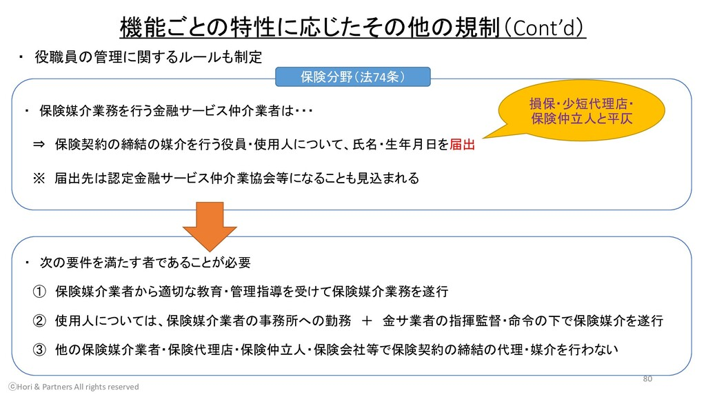 機能ごとの特性に応じたその他の規制(Cont'd) ・ 役職員の管理に関するルールも制定 ⓒH...