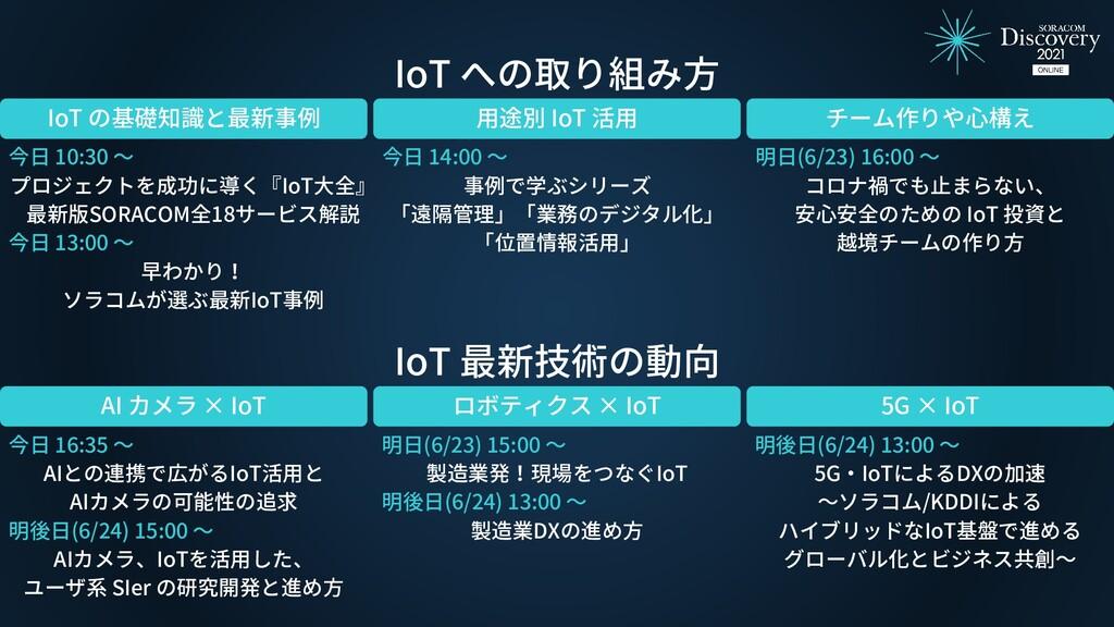 今日 10:30 ~ プロジェクトを成功に導く『IoT大全』 最新版SORACOM全18サービ...