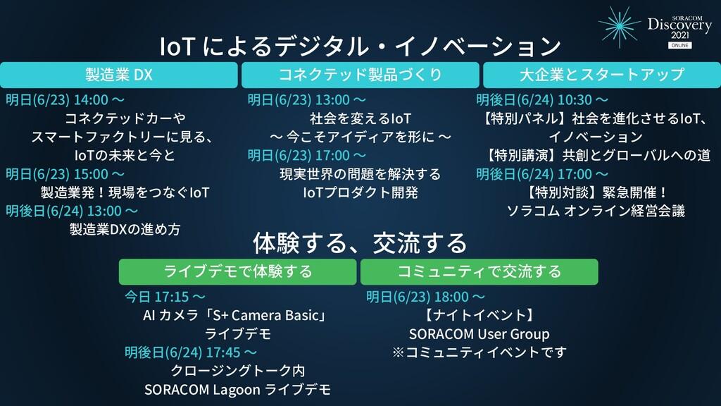 明日(6/23) 14:00 ~ コネクテッドカーや スマートファクトリーに見る、 IoTの未...