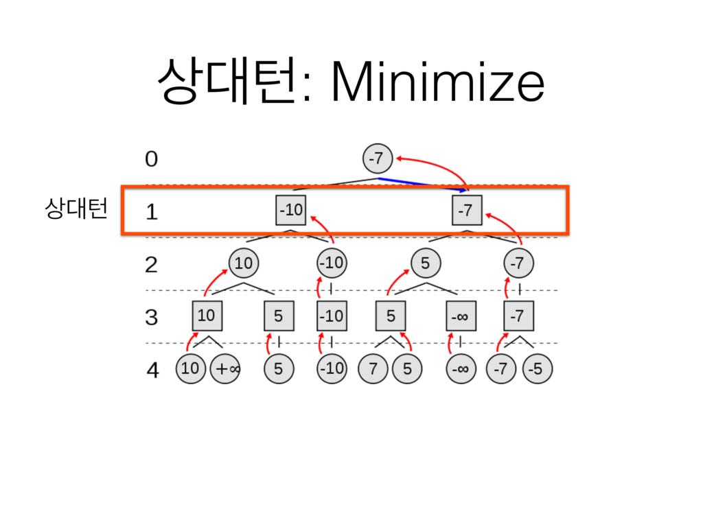 ఢ ఢ: Minimize