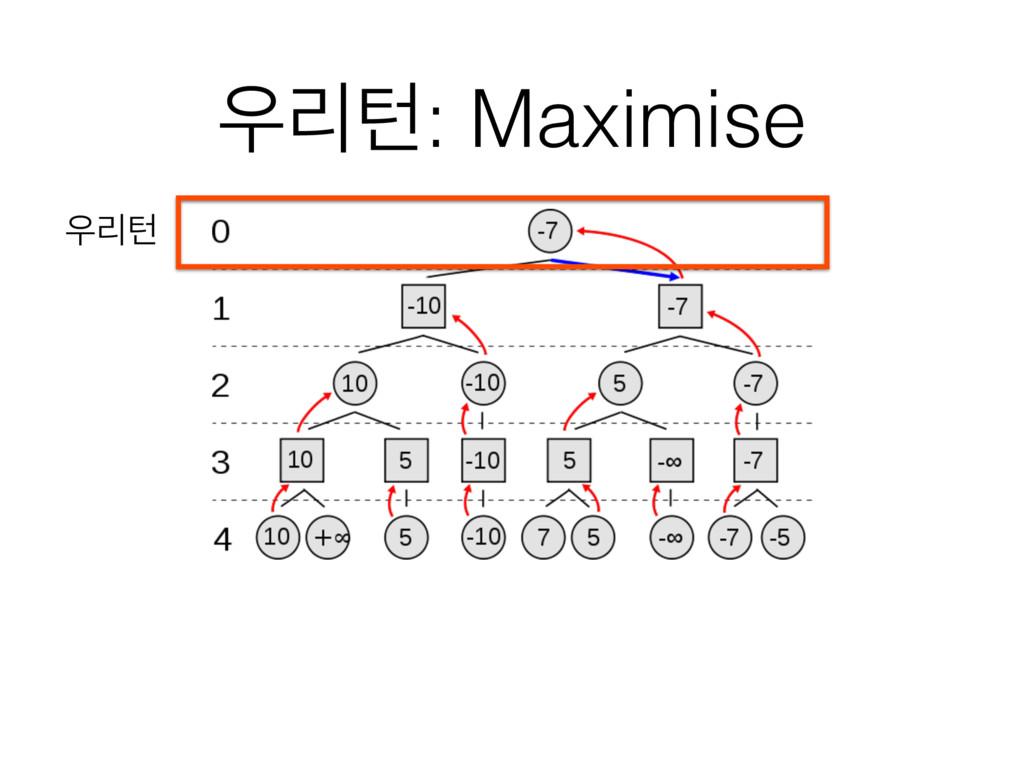 ܻఢ ܻఢ: Maximise