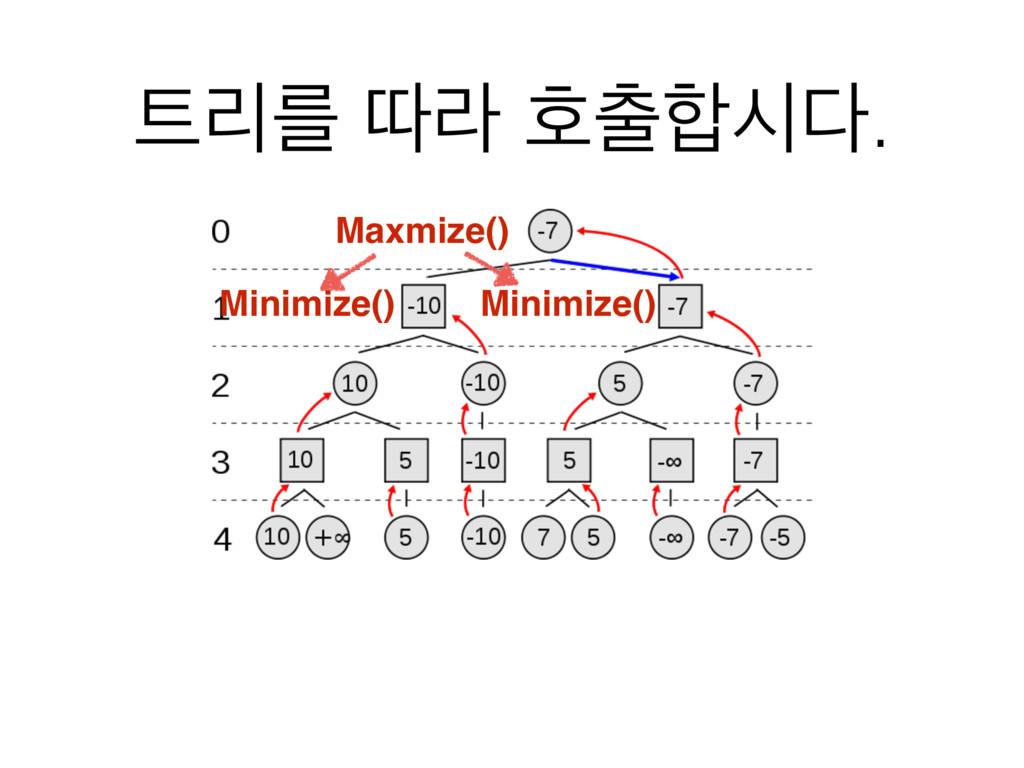 ܻܳ ٮۄ ഐद. Maxmize() Minimize() Minimize()