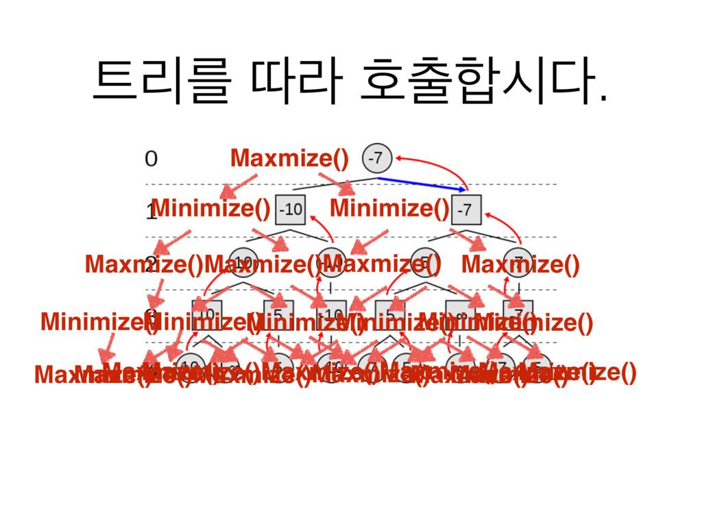 ܻܳ ٮۄ ഐद. Maxmize() Minimize() Minimize() M...