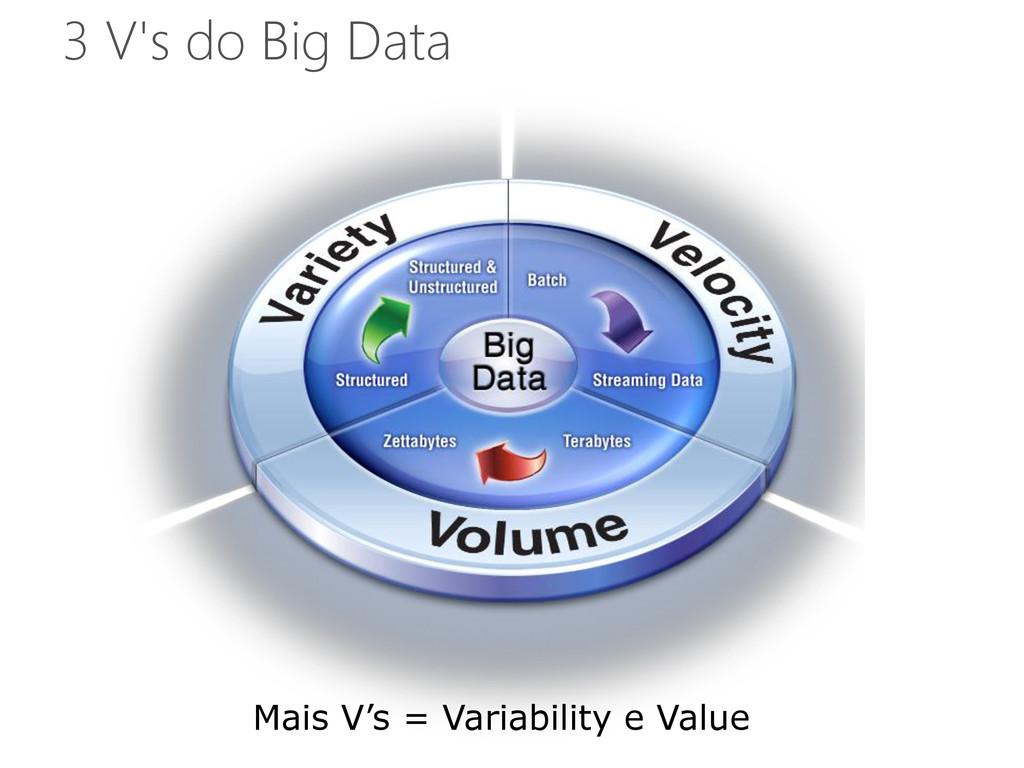 3 V's do Big Data Mais V's = Variability e Value
