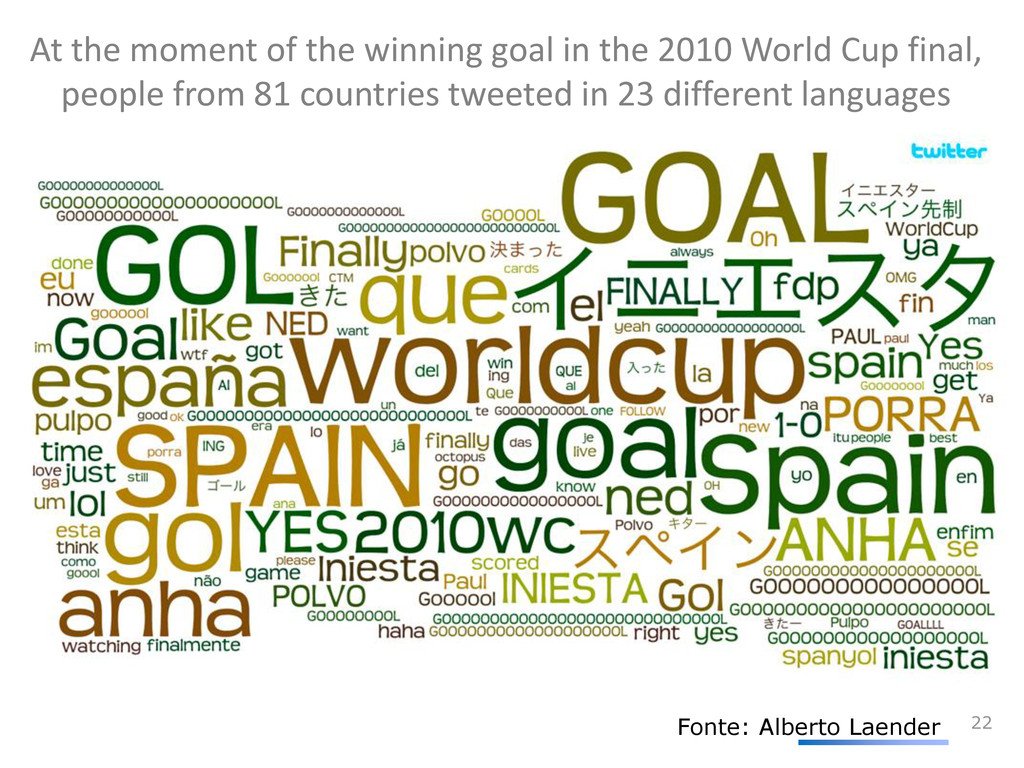 At the moment of the winning goal in the 2010 W...