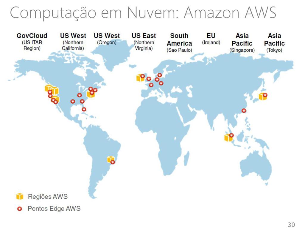 Computação em Nuvem: Amazon AWS 30