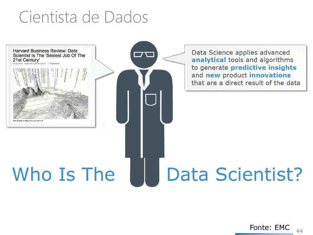 44 Cientista de Dados Fonte: EMC