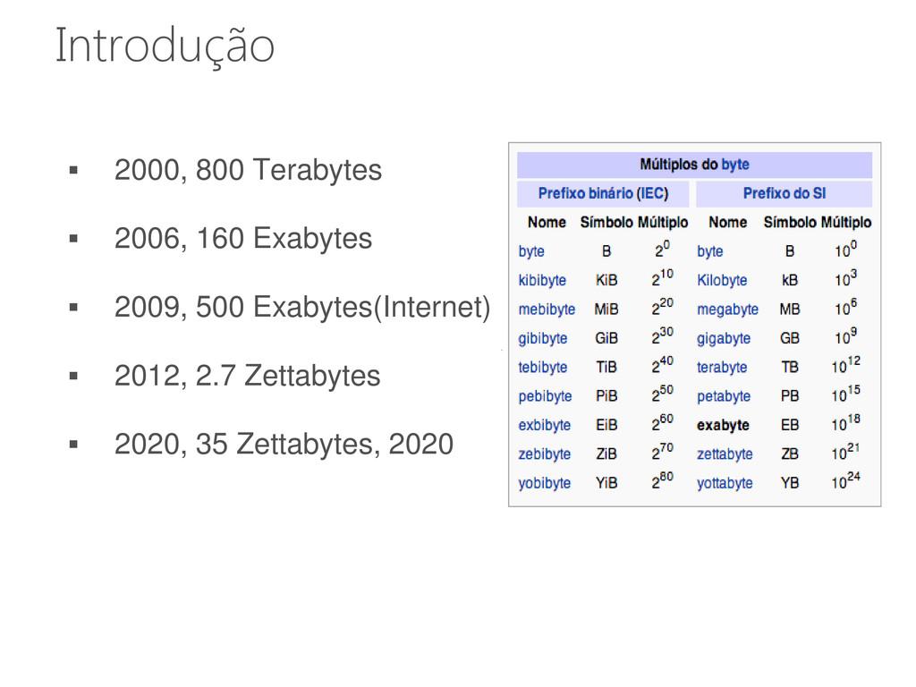  2000, 800 Terabytes  2006, 160 Exabytes  20...