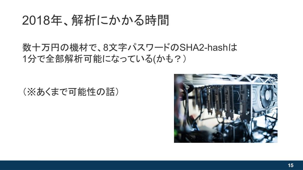 15 数十万円の機材で、8文字パスワードのSHA2-hashは 1分で全部解析可能になっている...