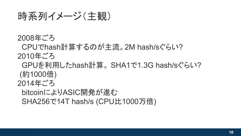 18 2008年ごろ CPUでhash計算するのが主流。2M hash/sぐらい? 2010年...