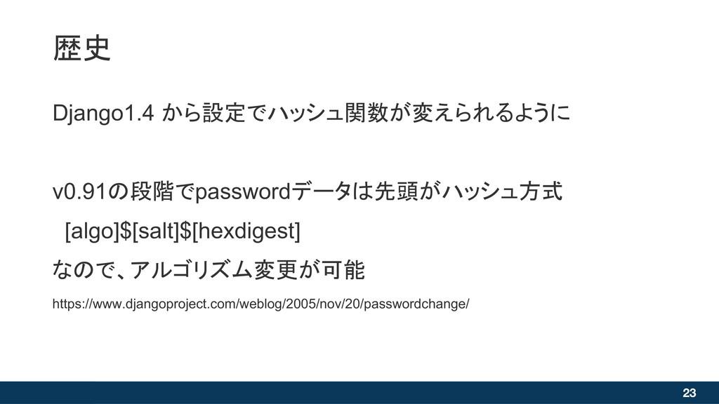 歴史 23 Django1.4 から設定でハッシュ関数が変えられるように v0.91の段階でp...