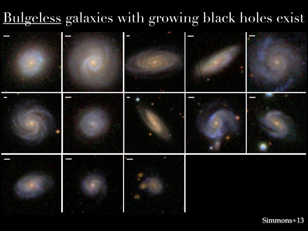 B. Simmons 3/4/15 Bulgeless galaxies with growi...