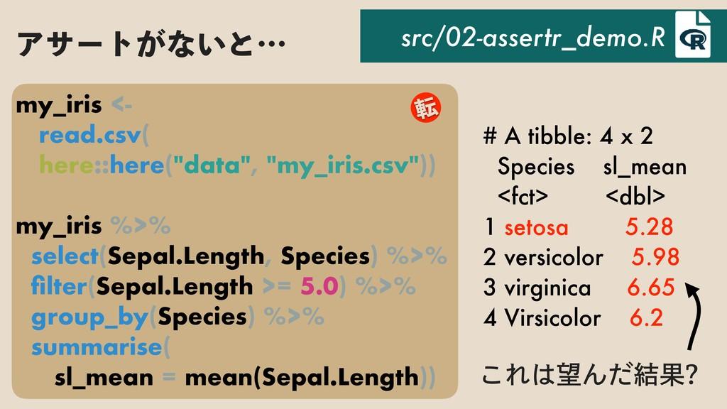 """my_iris <- read.csv( here::here(""""data"""", """"my_iri..."""