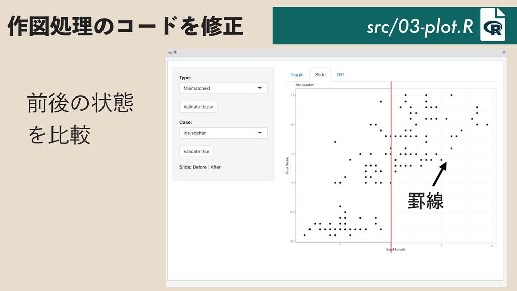 src/03-plot.R ࡞ਤॲཧͷίʔυΛमਖ਼ લޙͷঢ়ଶ Λൺֱ ܩઢ
