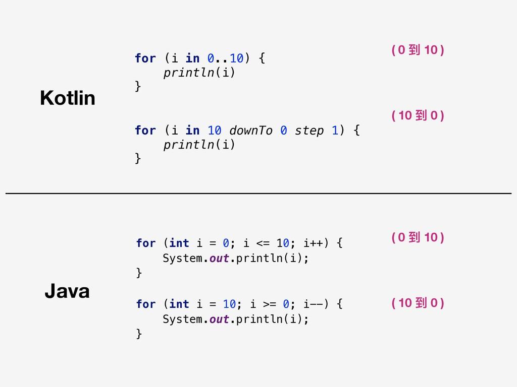 Java Kotlin for (i in 10 downTo 0 step 1) { pri...