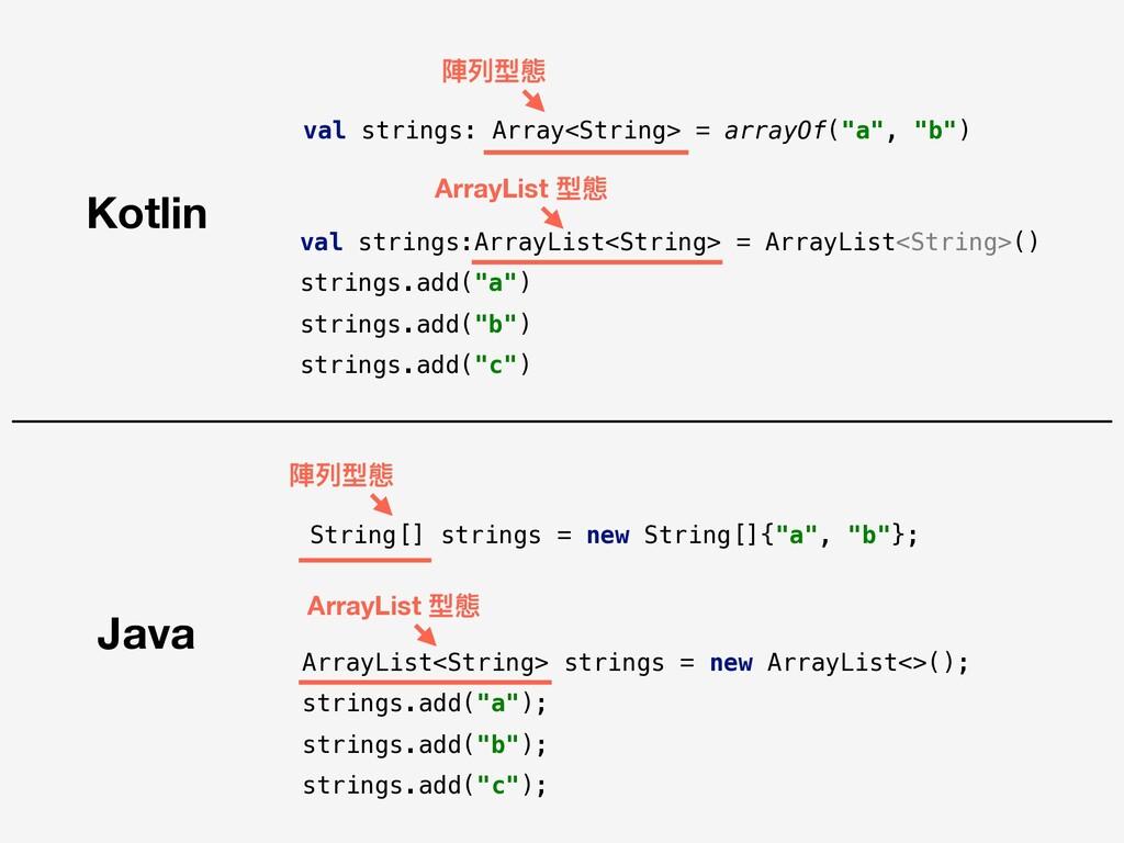 "Java Kotlin String[] strings = new String[]{""a""..."