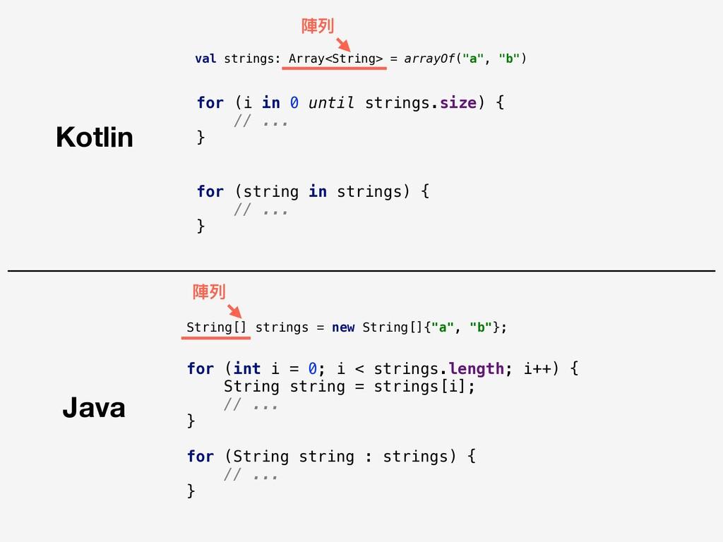 Java Kotlin for (int i = 0; i < strings.length;...