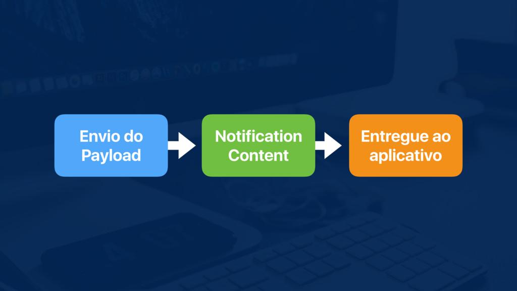 Envio do Payload Notification Content Entregue ...