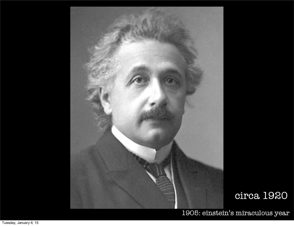 1905: einstein's miraculous year circa 1920 Tue...