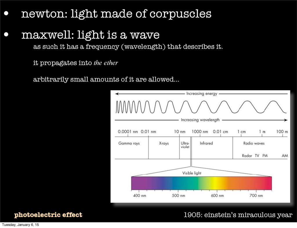 1905: einstein's miraculous year photoelectric ...