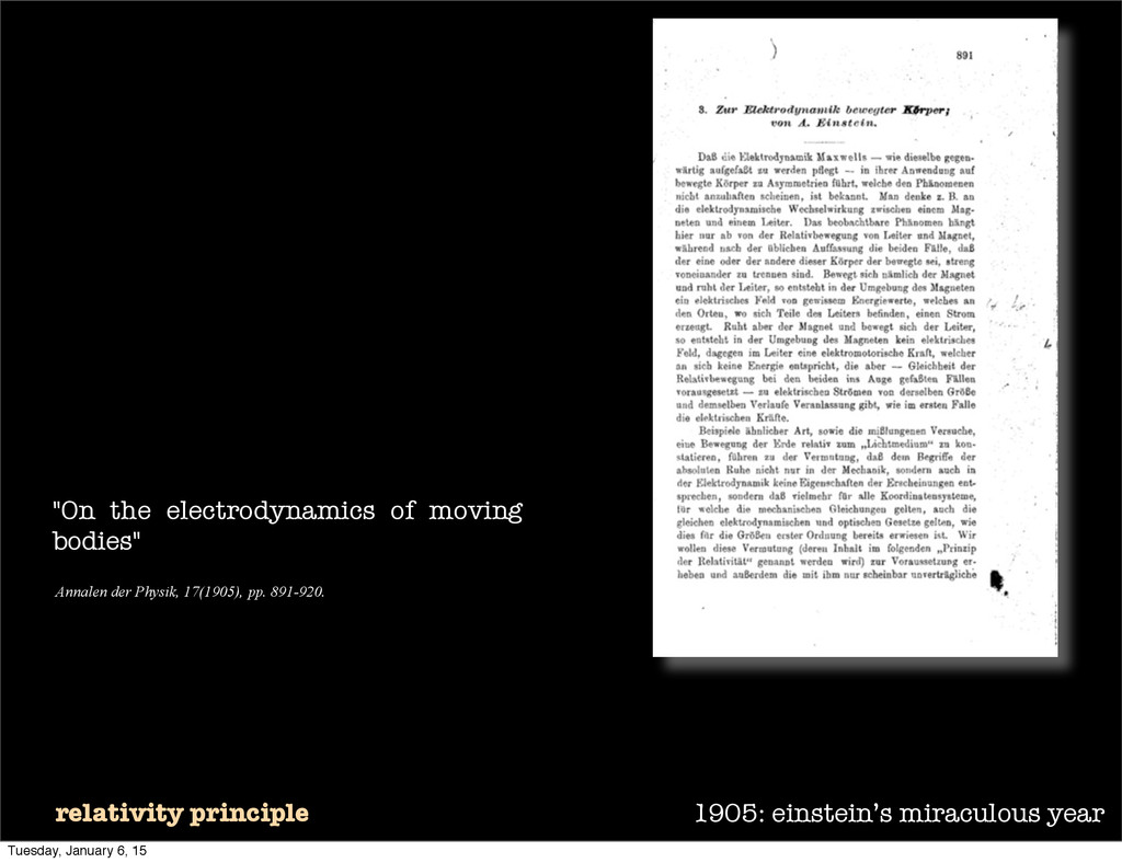 1905: einstein's miraculous year relativity pri...