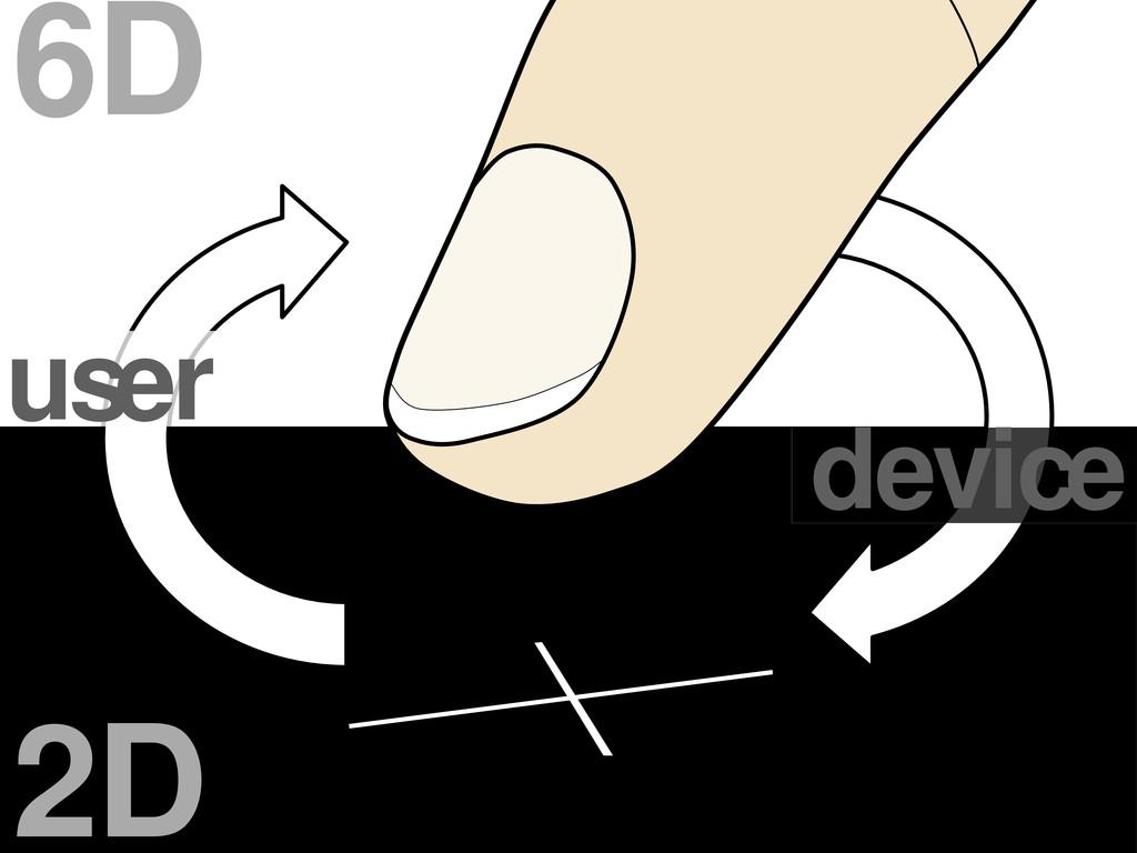 2D user 6D device