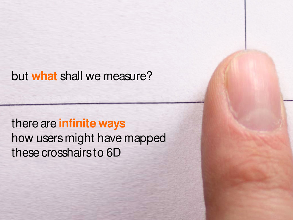 but what shall we measure? there are infinite w...