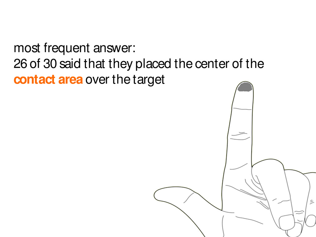 most frequent answer: 26 of 30 said that they p...