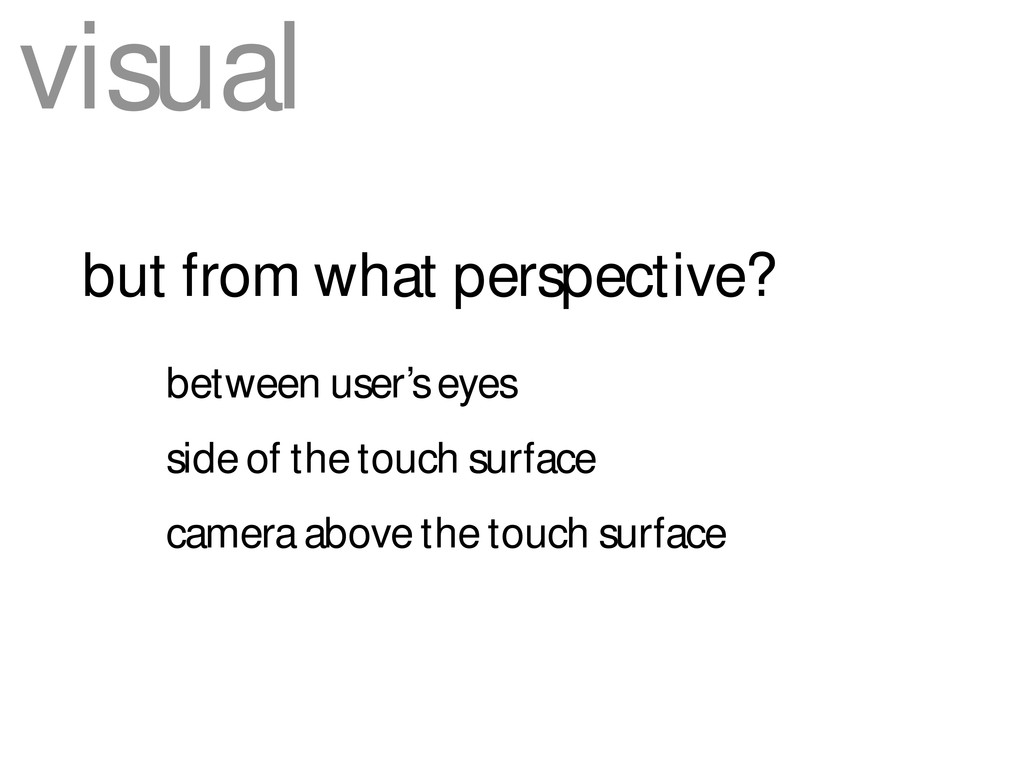 but from what perspective? between user's eyes ...