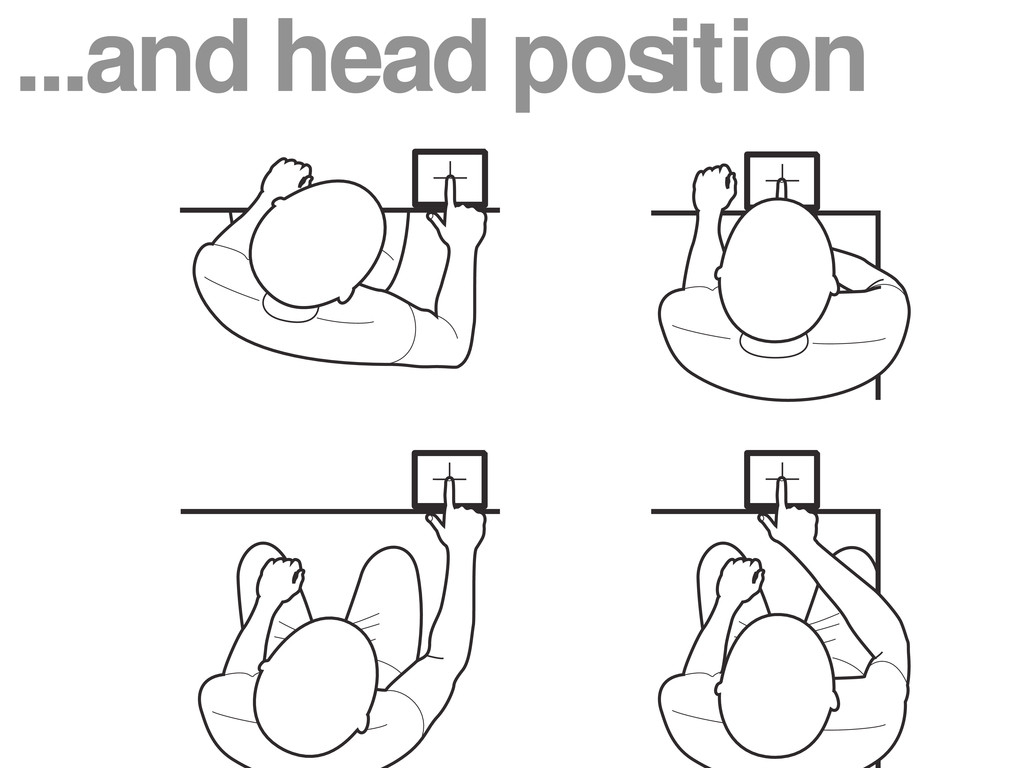 ...and head position